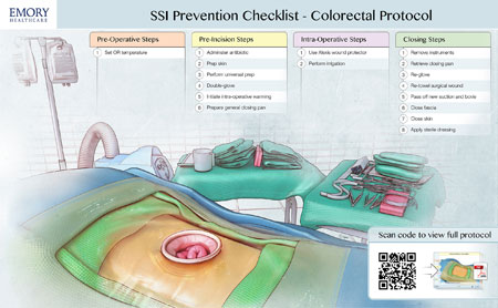 Surgical site infection prevention OR poster for colorectal surgery